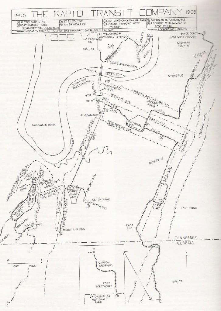 Rail System 1905